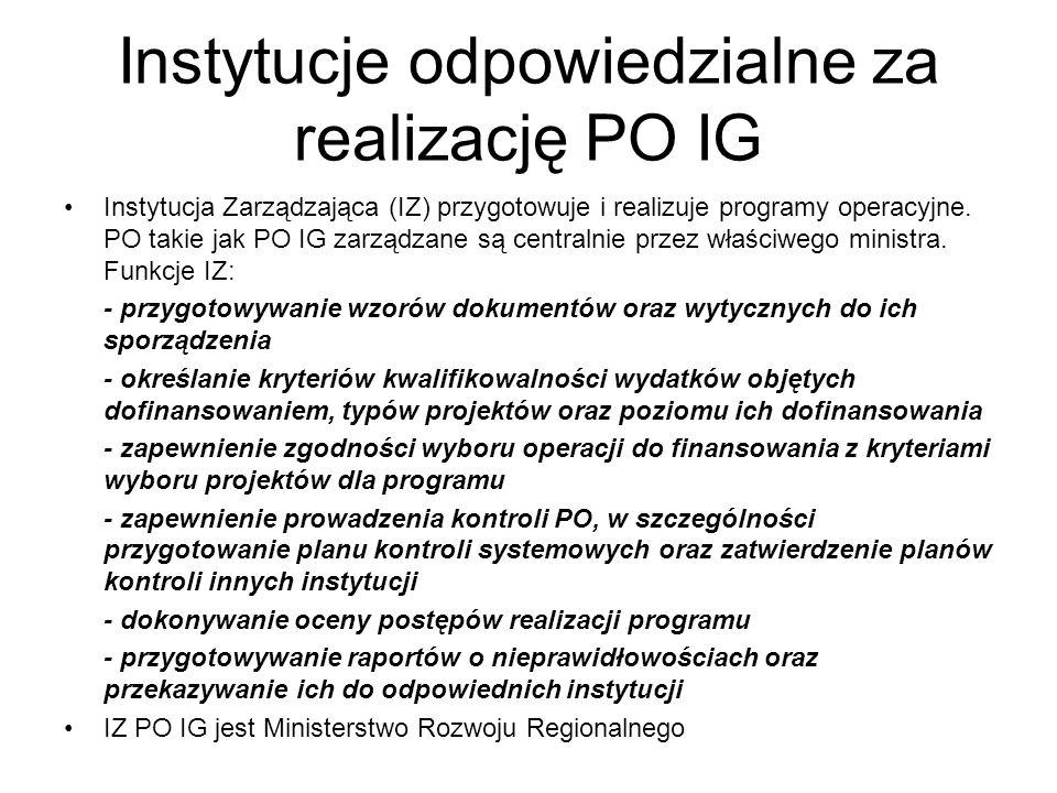 Instytucje odpowiedzialne za realizację PO IG