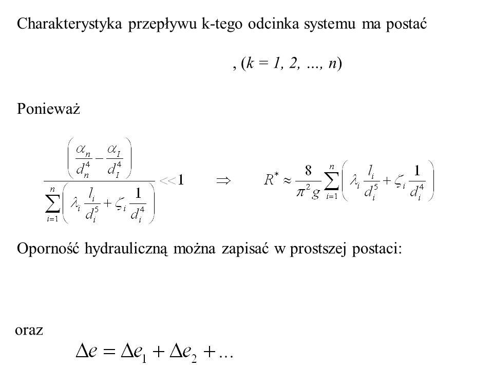 Charakterystyka przepływu k-tego odcinka systemu ma postać
