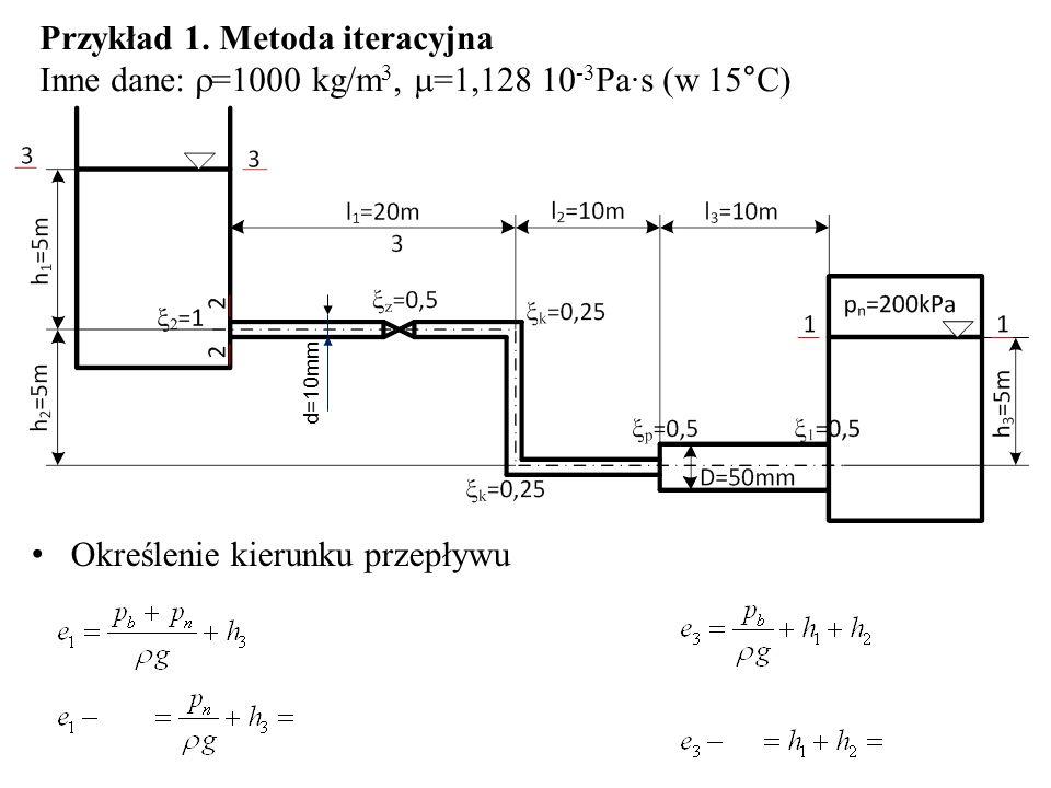 Przykład 1. Metoda iteracyjna