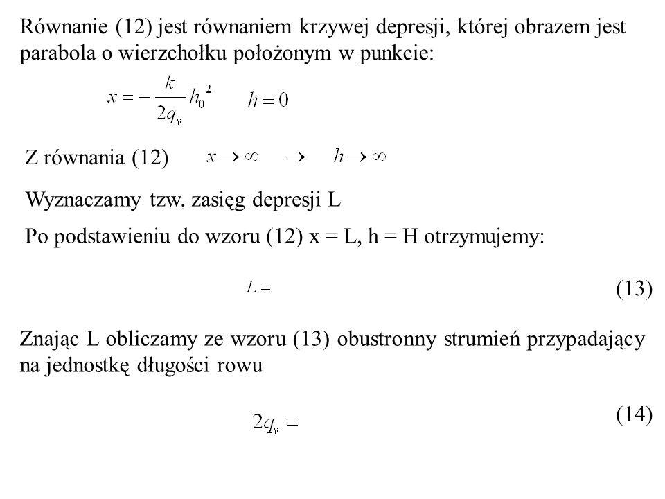 Równanie (12) jest równaniem krzywej depresji, której obrazem jest parabola o wierzchołku położonym w punkcie:
