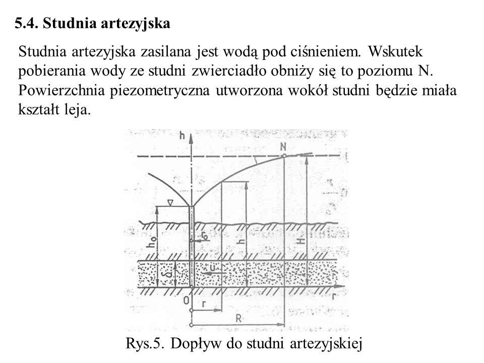 Rys.5. Dopływ do studni artezyjskiej