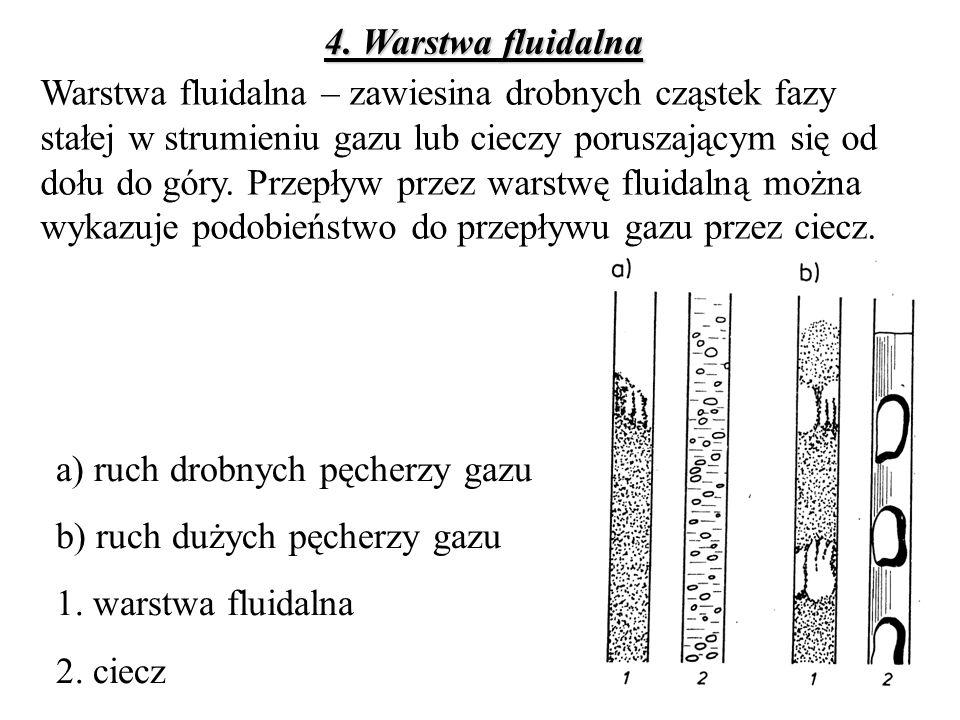 4. Warstwa fluidalna