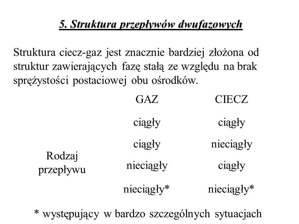 5. Struktura przepływów dwufazowych