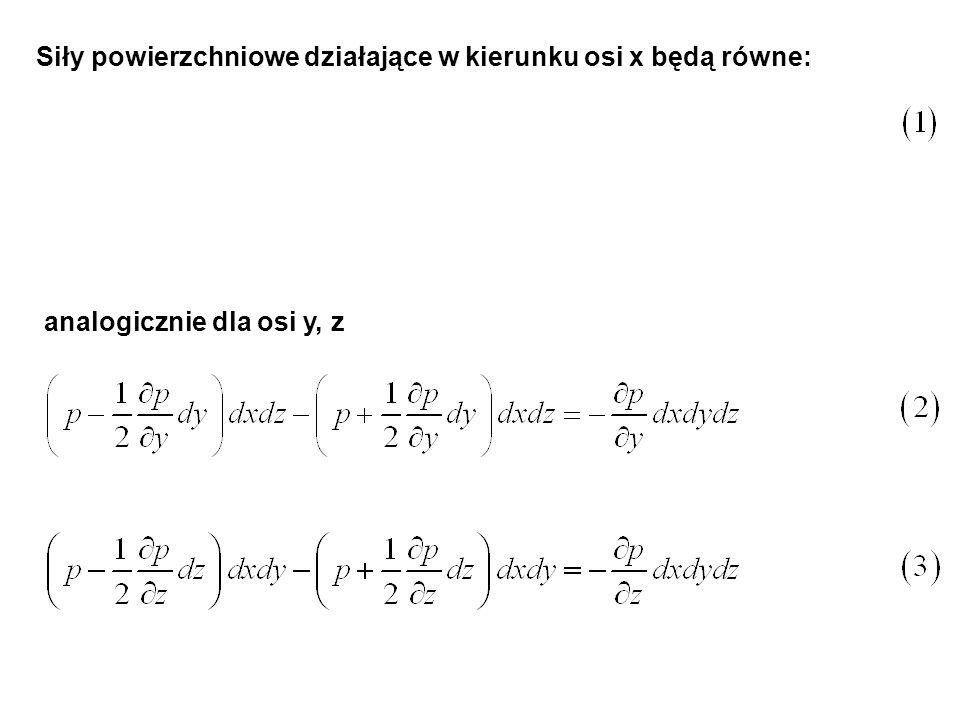 Siły powierzchniowe działające w kierunku osi x będą równe:
