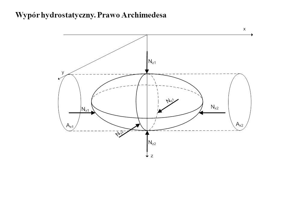Wypór hydrostatyczny. Prawo Archimedesa