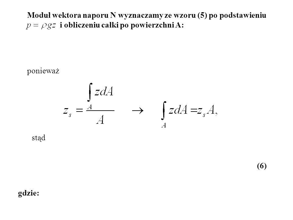 Moduł wektora naporu N wyznaczamy ze wzoru (5) po podstawieniu