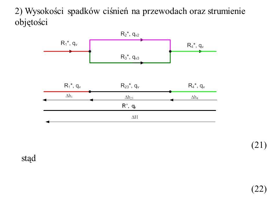 2) Wysokości spadków ciśnień na przewodach oraz strumienie objętości