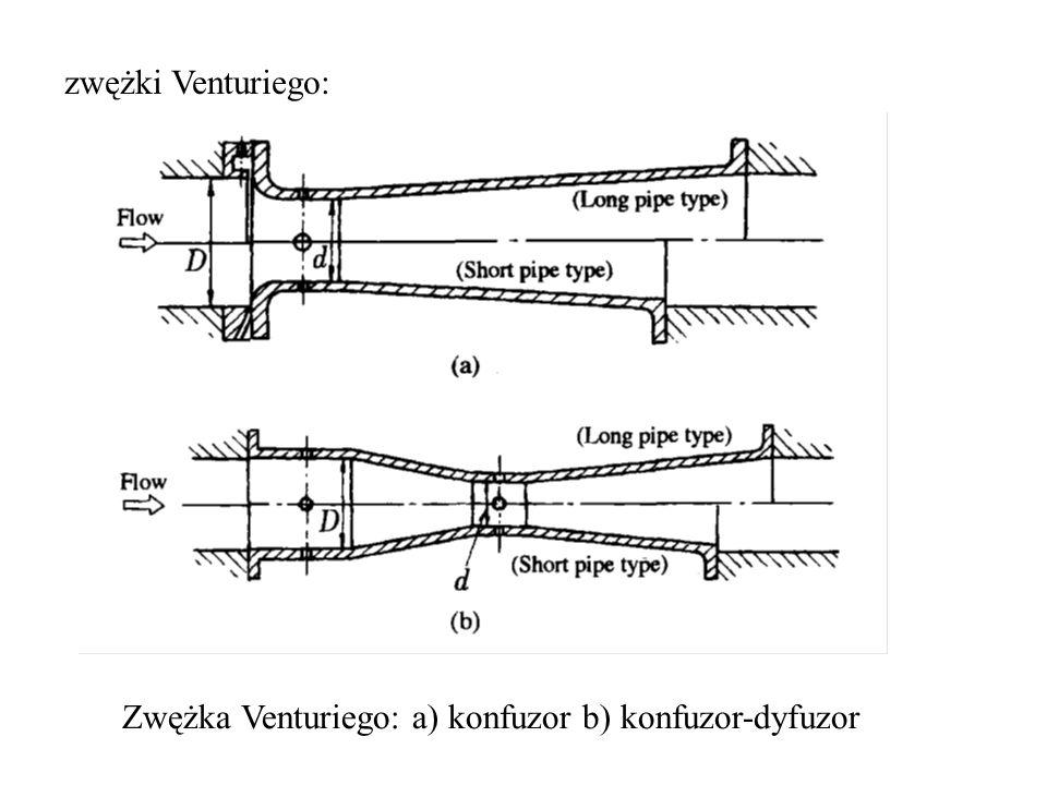 zwężki Venturiego: Zwężka Venturiego: a) konfuzor b) konfuzor-dyfuzor