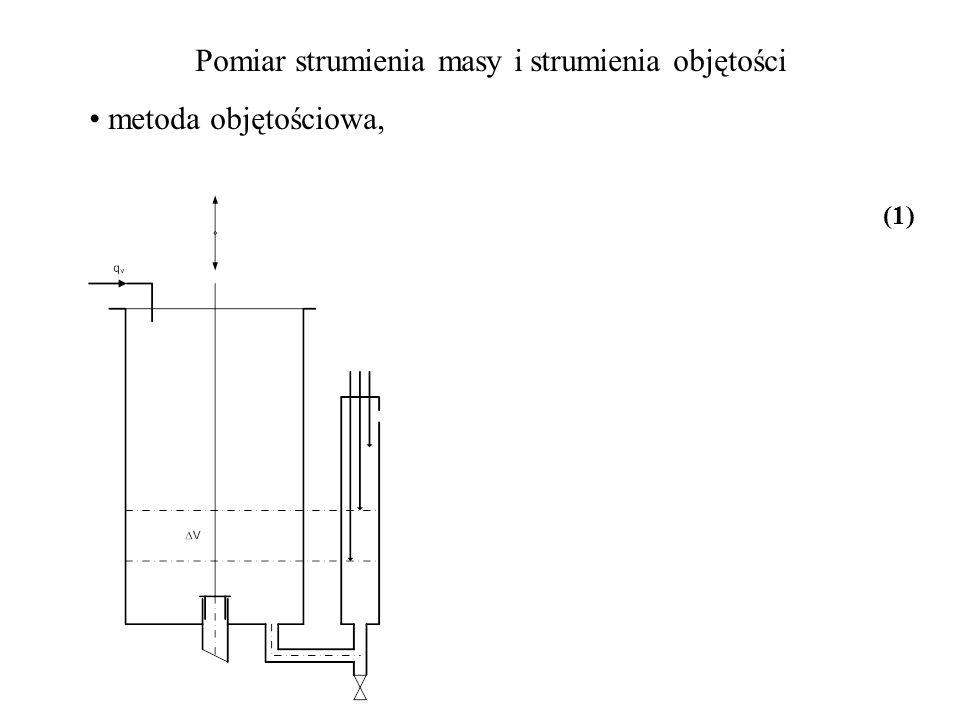 Pomiar strumienia masy i strumienia objętości