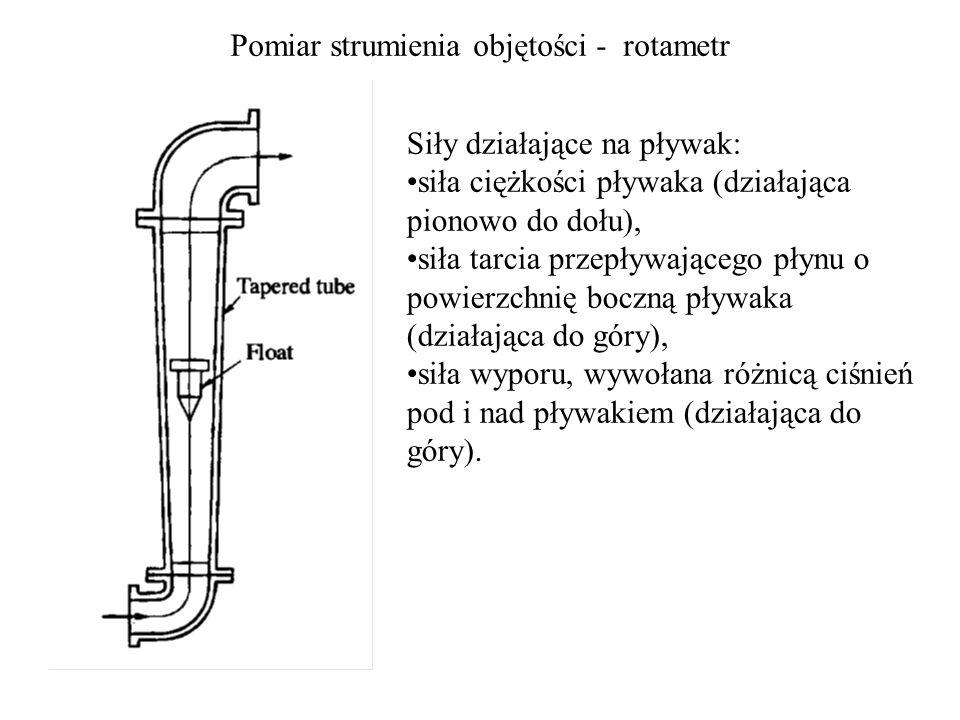 Pomiar strumienia objętości - rotametr