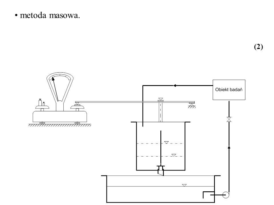 metoda masowa. (2)