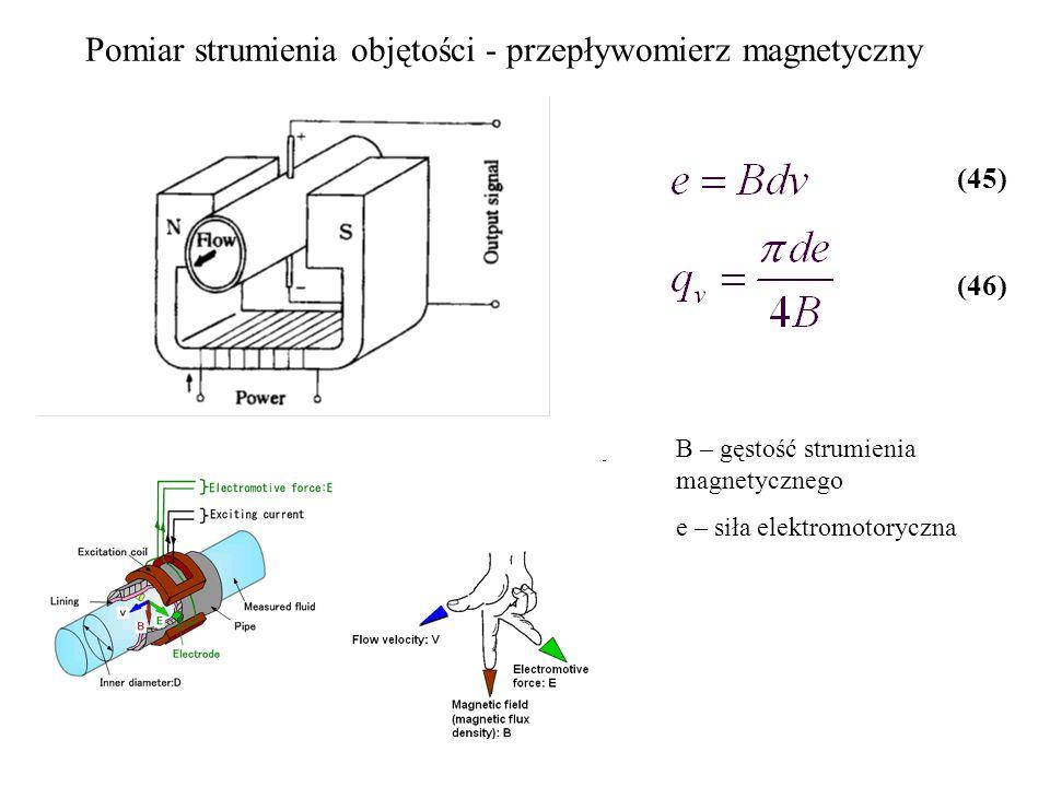 Pomiar strumienia objętości - przepływomierz magnetyczny