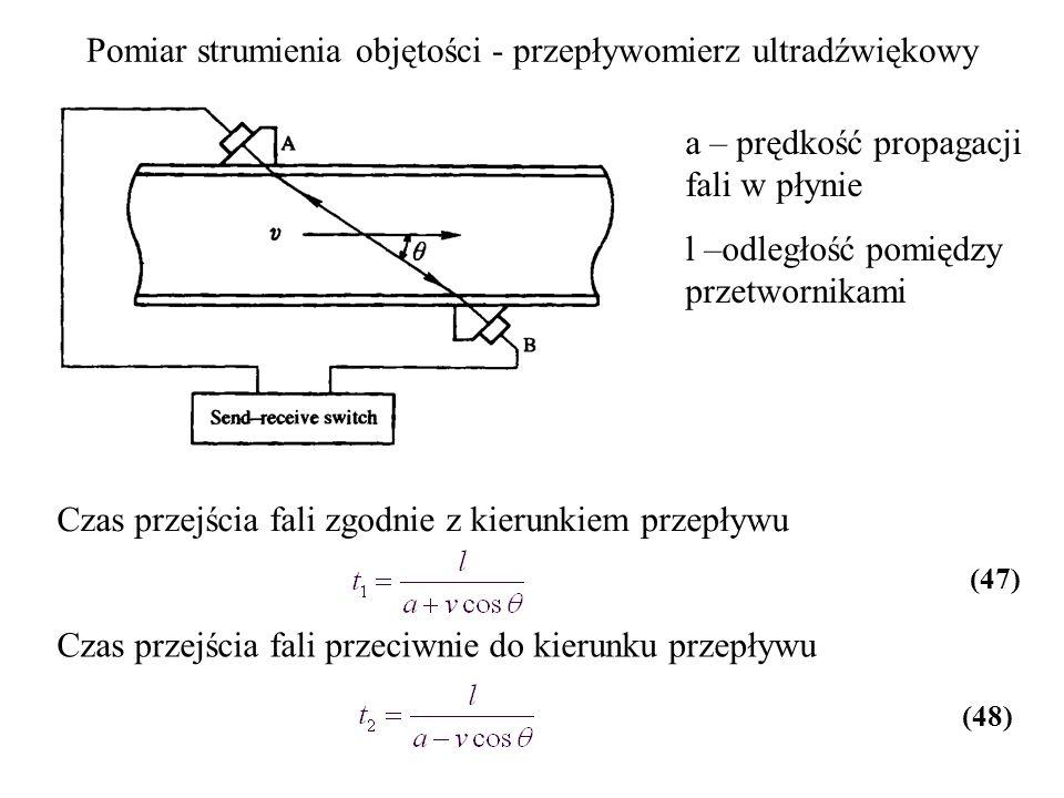 Pomiar strumienia objętości - przepływomierz ultradźwiękowy