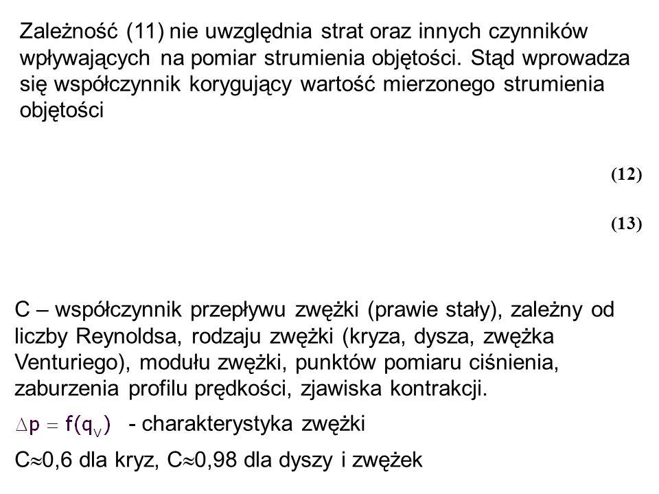 - charakterystyka zwężki