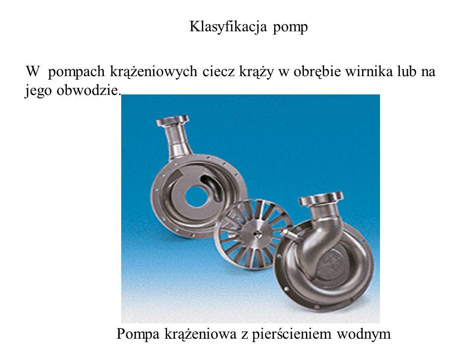 Klasyfikacja pompW pompach krążeniowych ciecz krąży w obrębie wirnika lub na jego obwodzie.