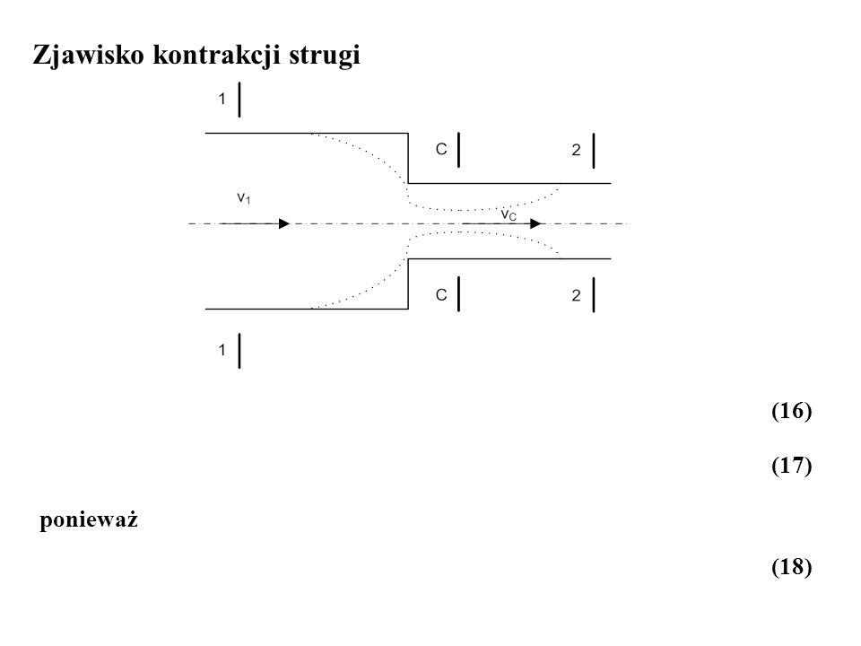 Zjawisko kontrakcji strugi
