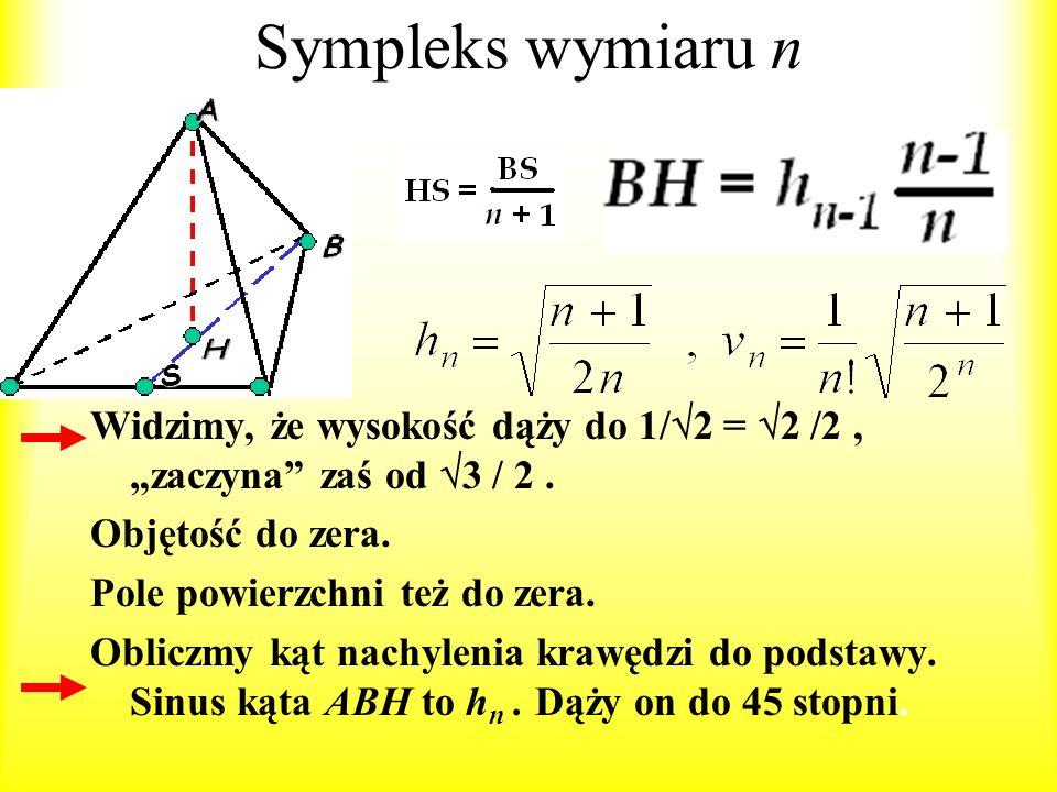 """Sympleks wymiaru n Widzimy, że wysokość dąży do 1/2 = 2 /2 , """"zaczyna zaś od 3 / 2 . Objętość do zera."""