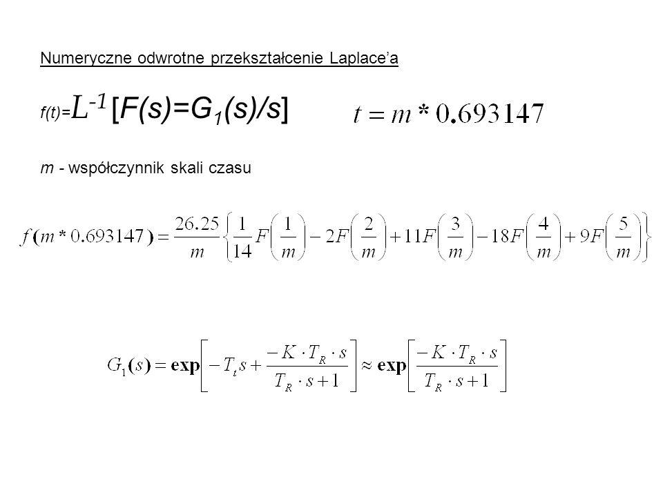 Numeryczne odwrotne przekształcenie Laplace'a