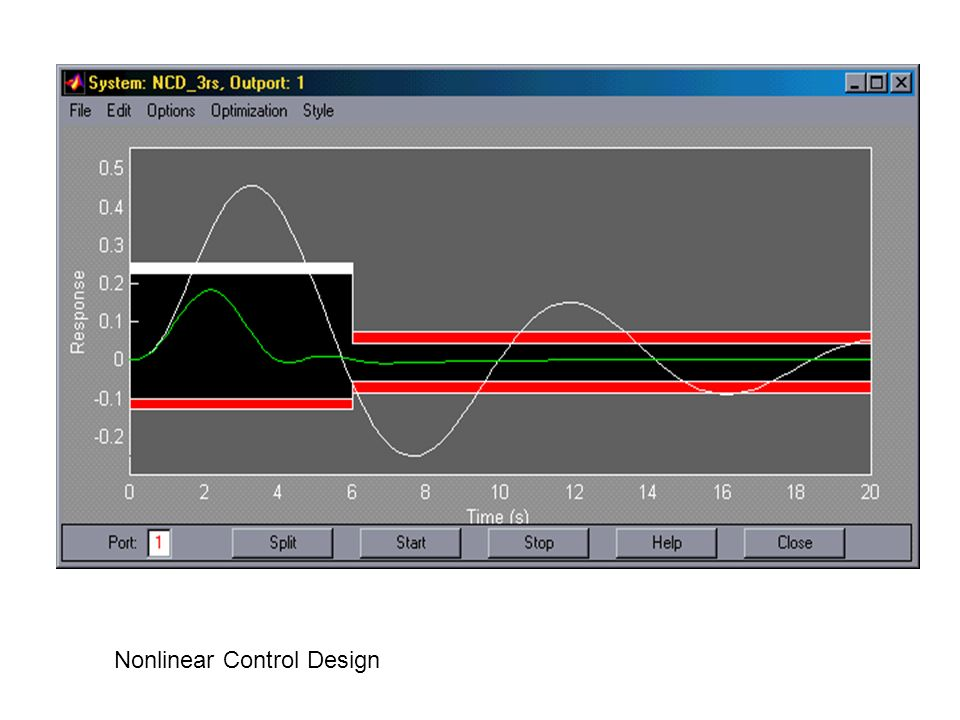 Nonlinear Control Design