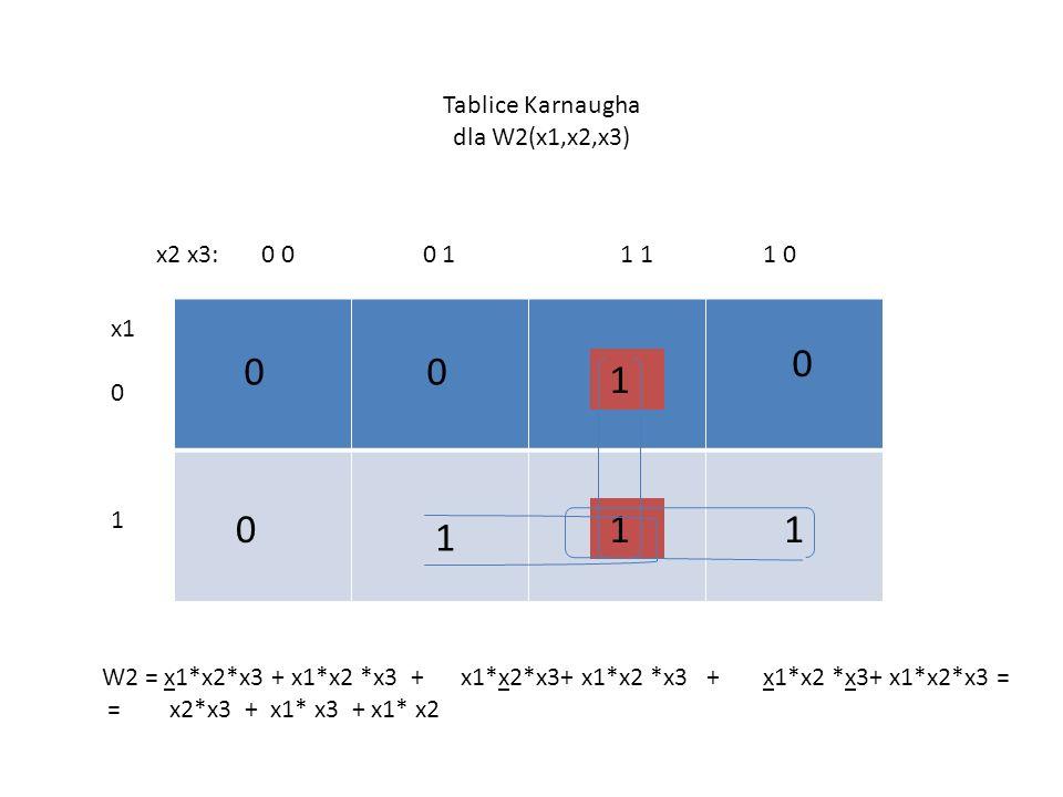 Tablice Karnaugha dla W2(x1,x2,x3)