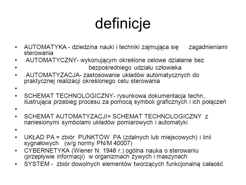 definicje AUTOMATYKA - dziedzina nauki i techniki zajmująca się zagadnieniami sterowania. AUTOMATYCZNY- wykonującym określone celowe działanie bez.