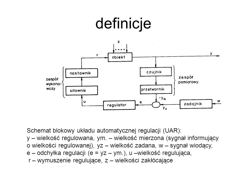 definicje Schemat blokowy układu automatycznej regulacji (UAR):