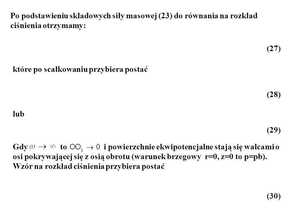Po podstawieniu składowych siły masowej (23) do równania na rozkład ciśnienia otrzymamy: