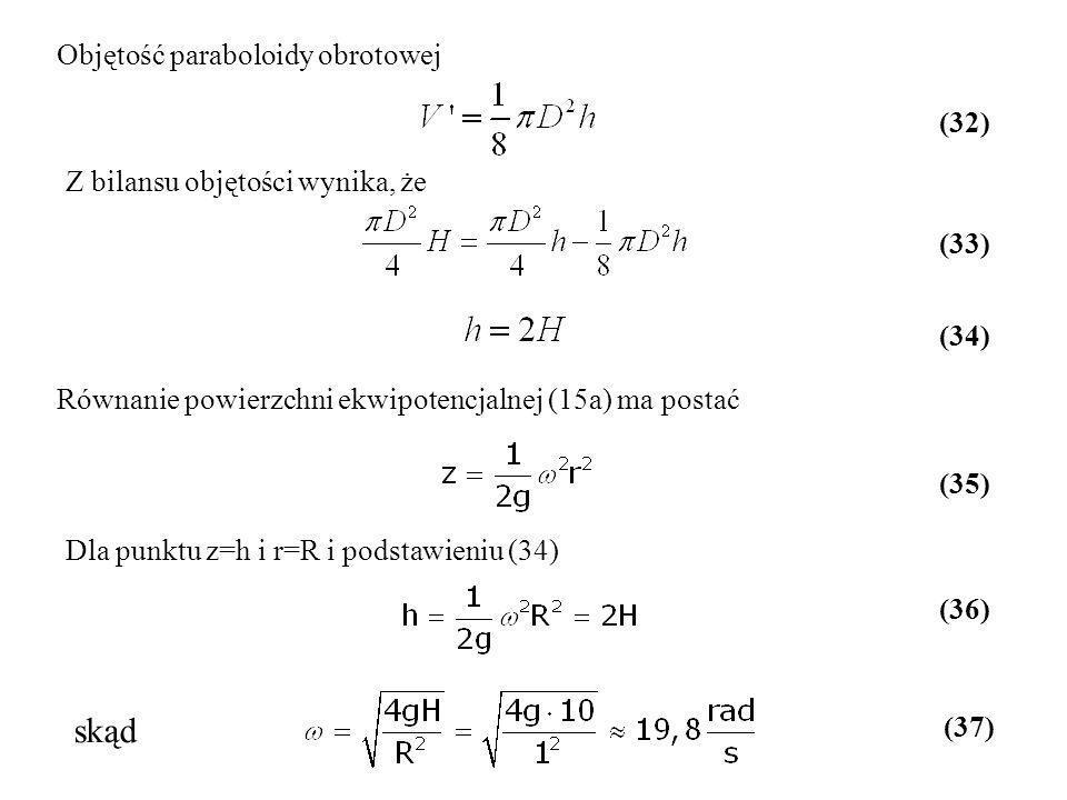 skąd Objętość paraboloidy obrotowej (32)