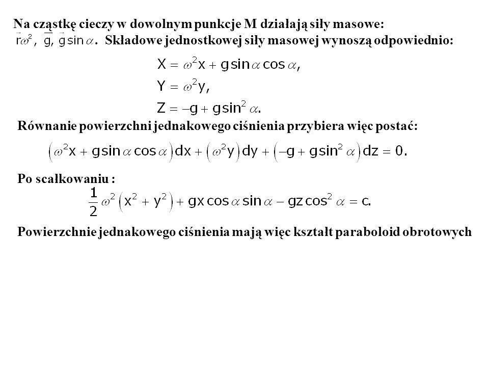 Na cząstkę cieczy w dowolnym punkcje M działają siły masowe: