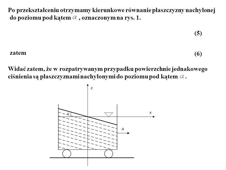 Po przekształceniu otrzymamy kierunkowe równanie płaszczyzny nachylonej