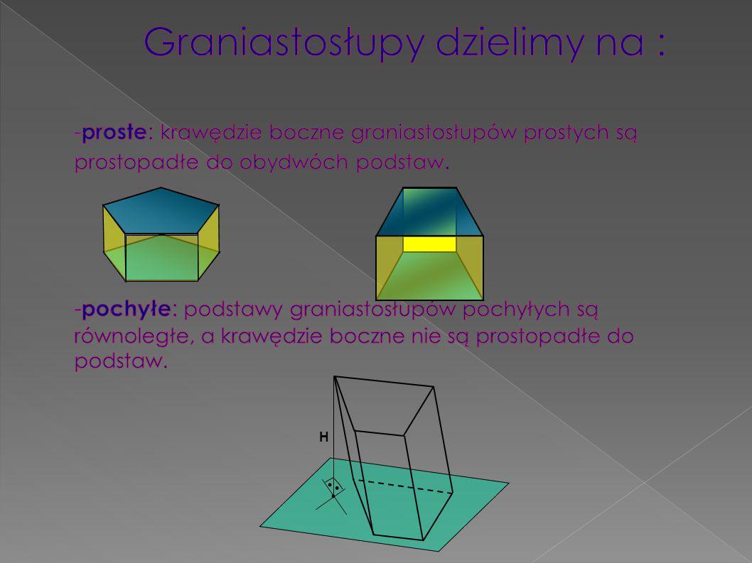 Graniastosłupy dzielimy na : -proste: krawędzie boczne graniastosłupów prostych są prostopadłe do obydwóch podstaw. -pochyłe: podstawy graniastosłupów pochyłych są równoległe, a krawędzie boczne nie są prostopadłe do podstaw.