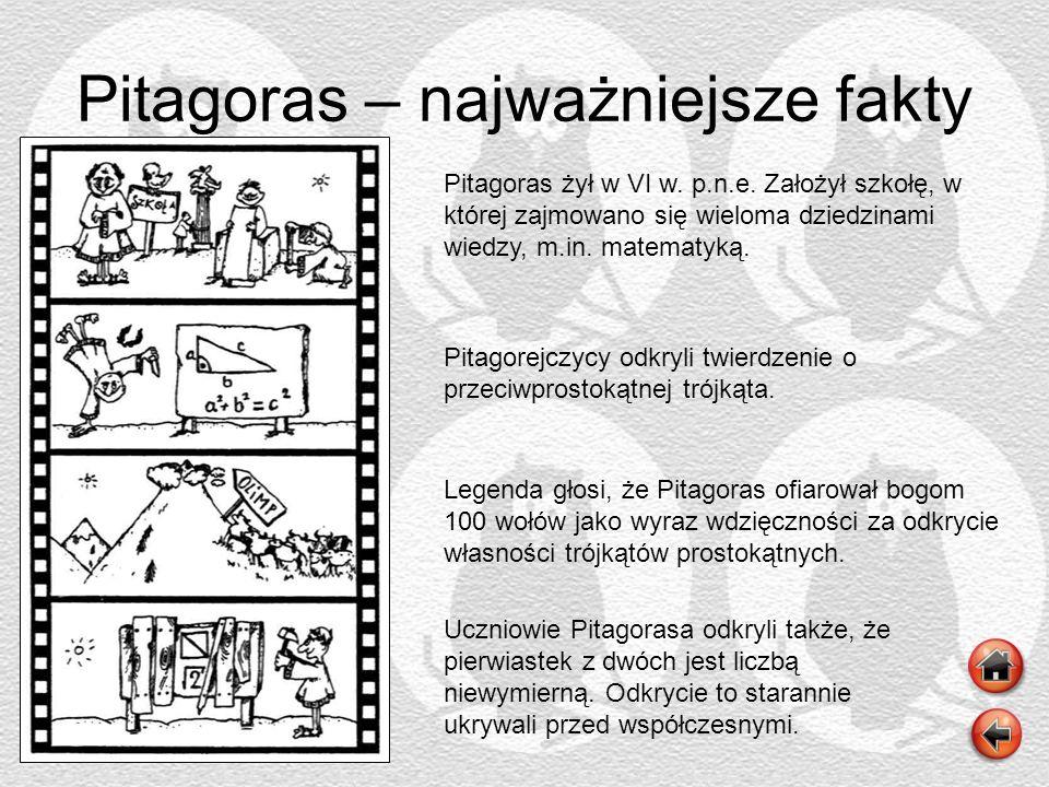 Pitagoras – najważniejsze fakty