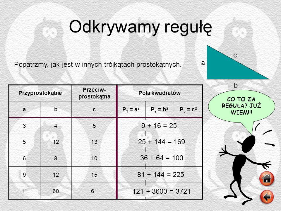 Odkrywamy regułę c. Popatrzmy, jak jest w innych trójkątach prostokątnych. a. b. Przyprostokątne.