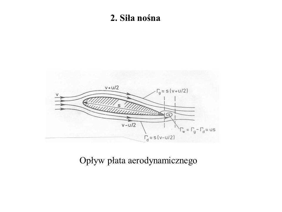 2. Siła nośna Opływ płata aerodynamicznego