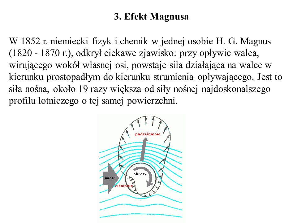 3. Efekt Magnusa