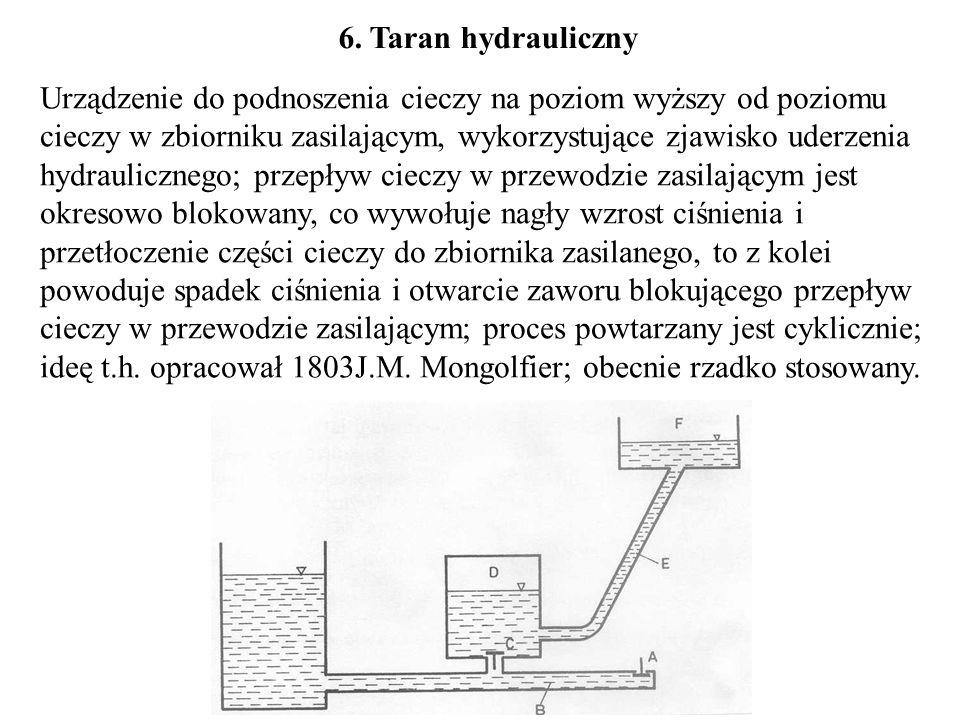6. Taran hydrauliczny