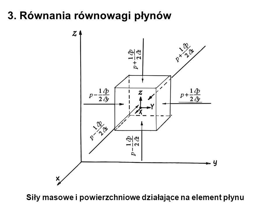 3. Równania równowagi płynów