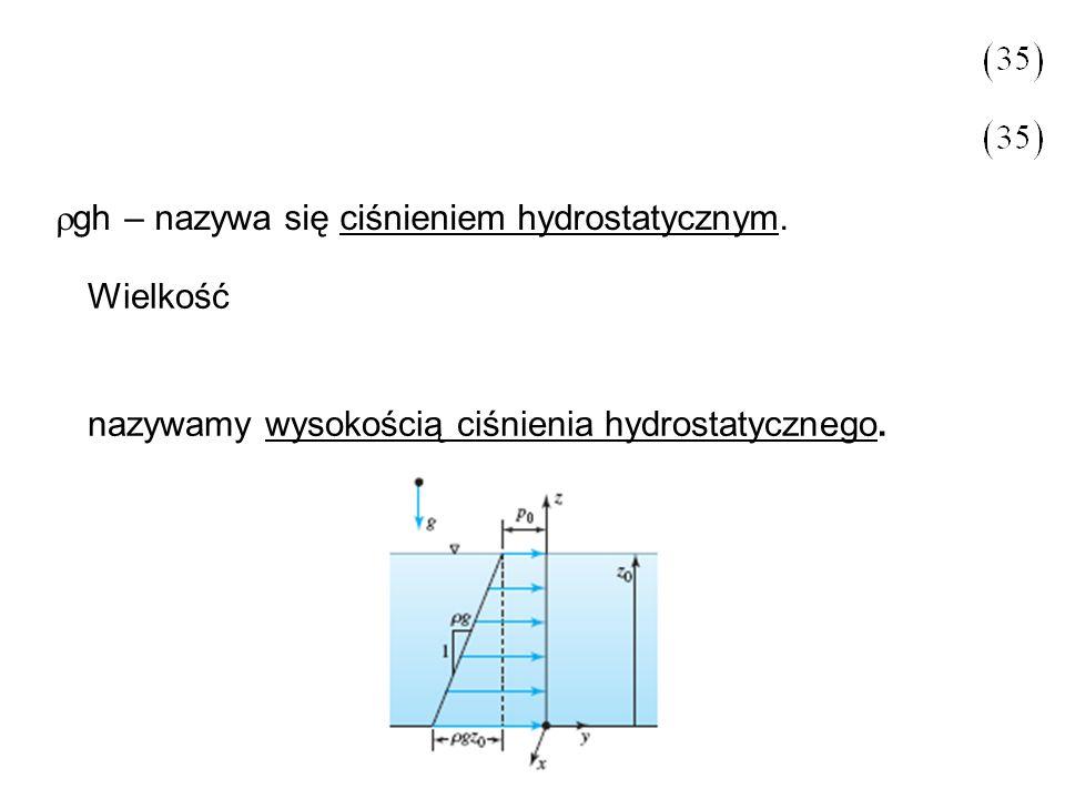 gh – nazywa się ciśnieniem hydrostatycznym.