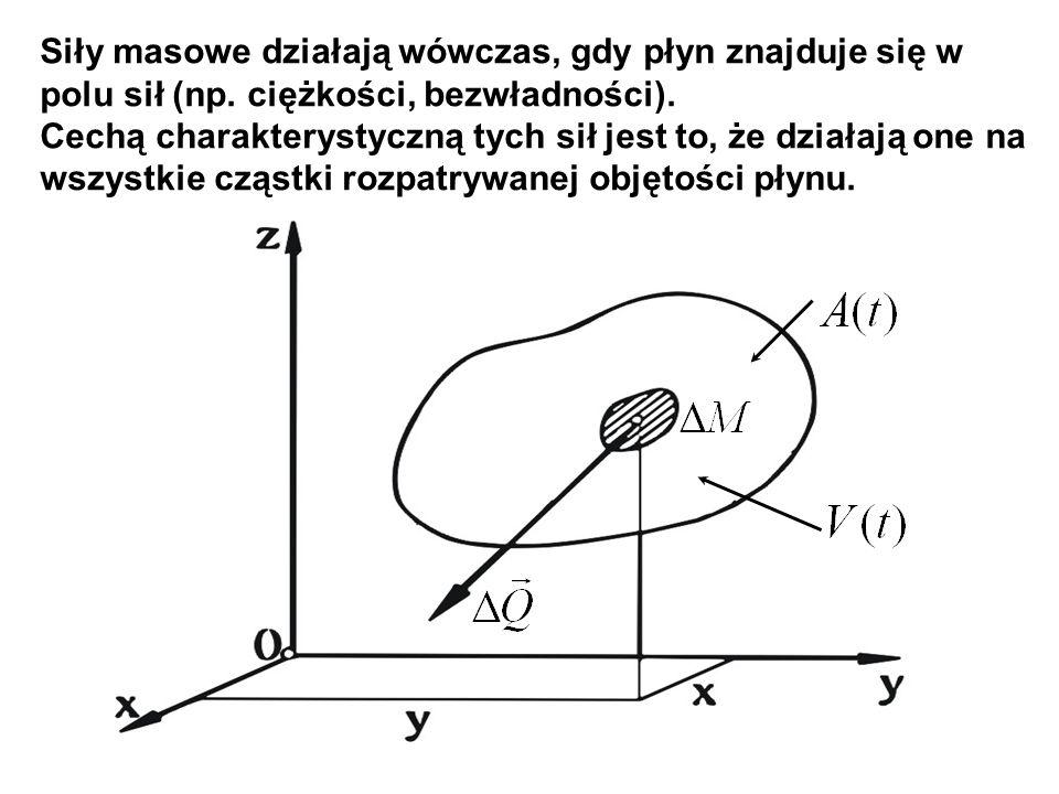 Siły masowe działają wówczas, gdy płyn znajduje się w polu sił (np