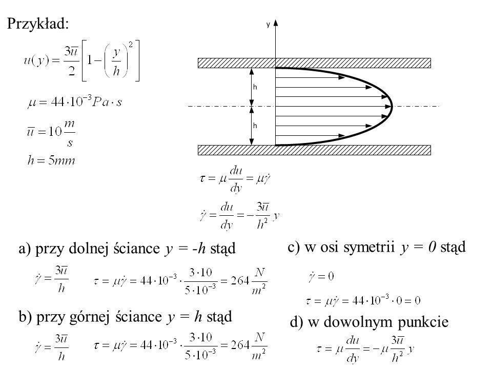 Przykład: a) przy dolnej ściance y = -h stąd. c) w osi symetrii y = 0 stąd. b) przy górnej ściance y = h stąd.