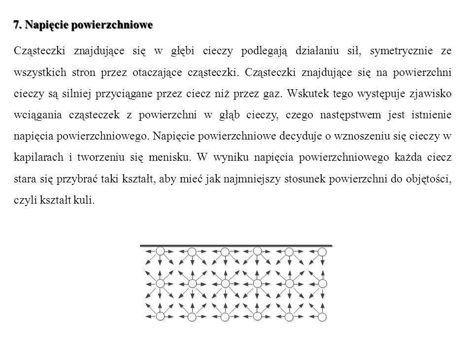 7. Napięcie powierzchniowe