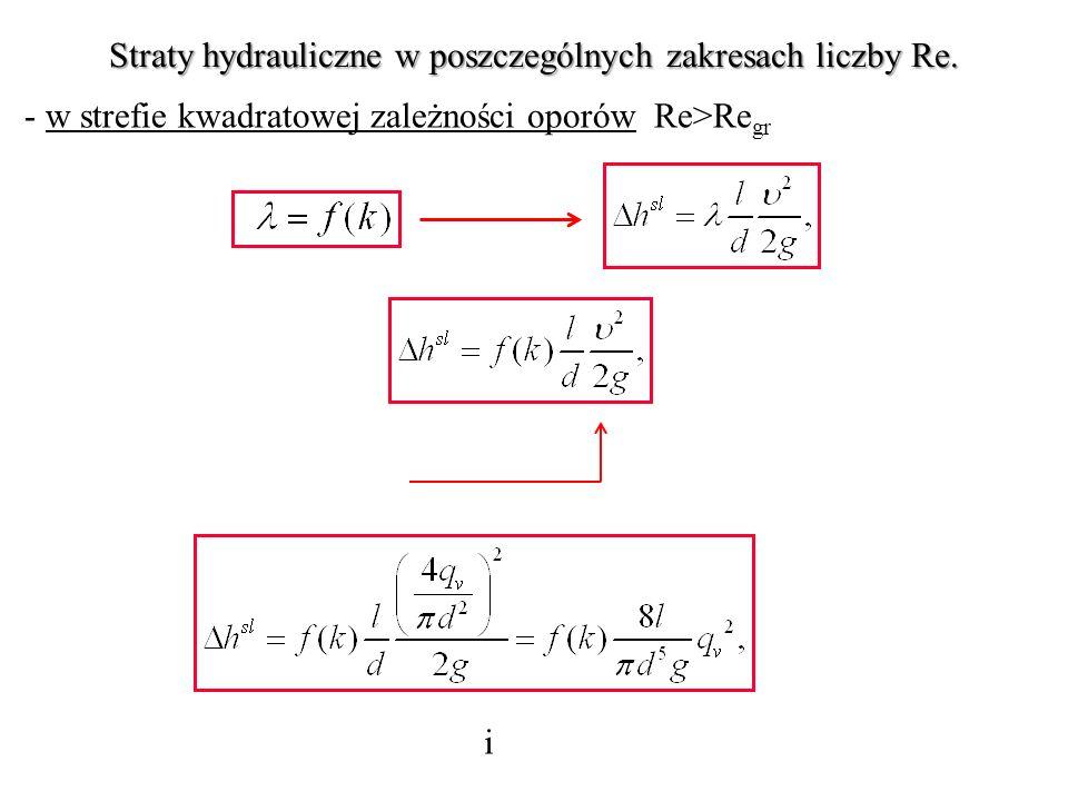 Straty hydrauliczne w poszczególnych zakresach liczby Re.