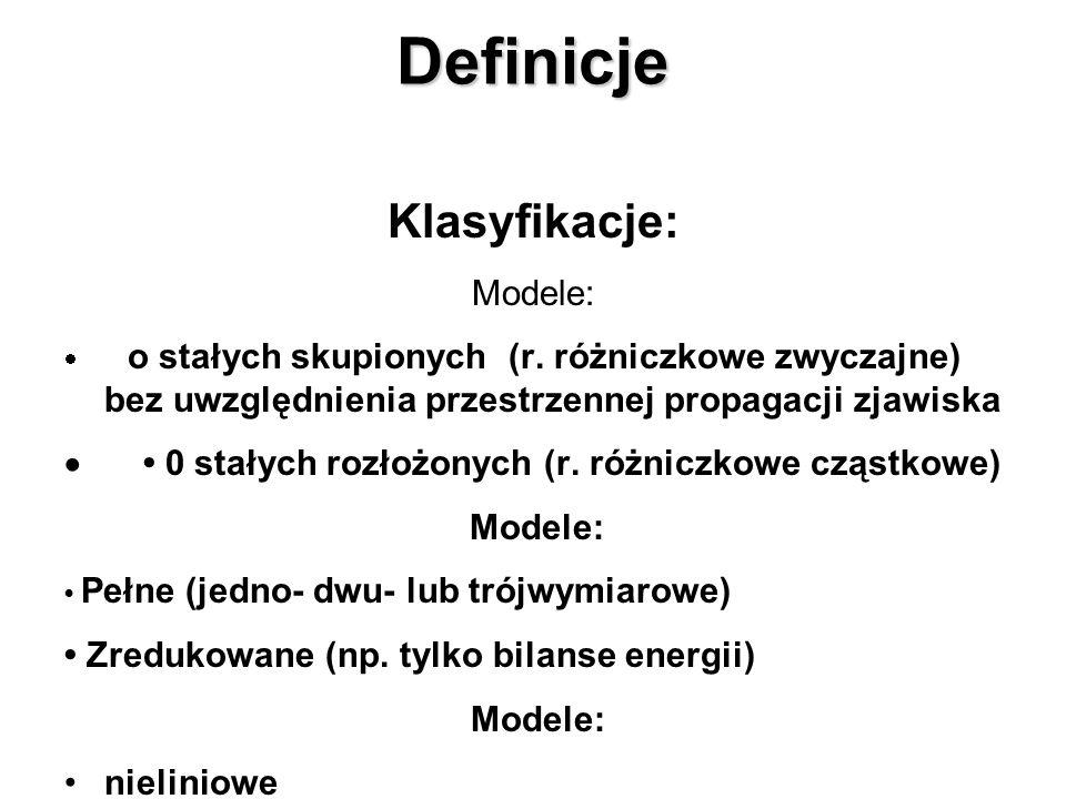 Definicje Klasyfikacje: Modele:
