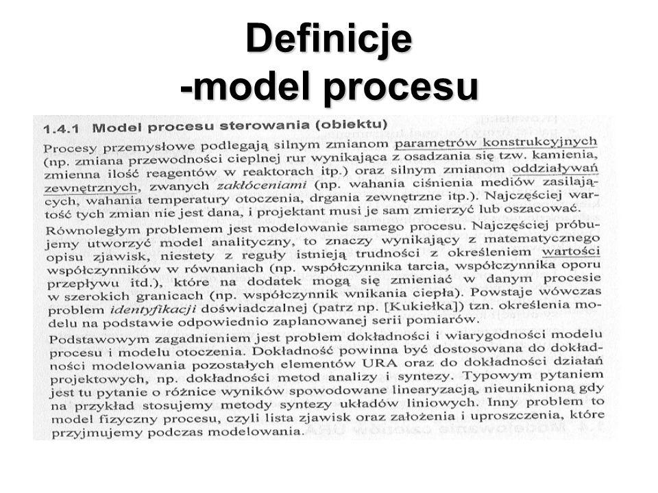 Definicje -model procesu