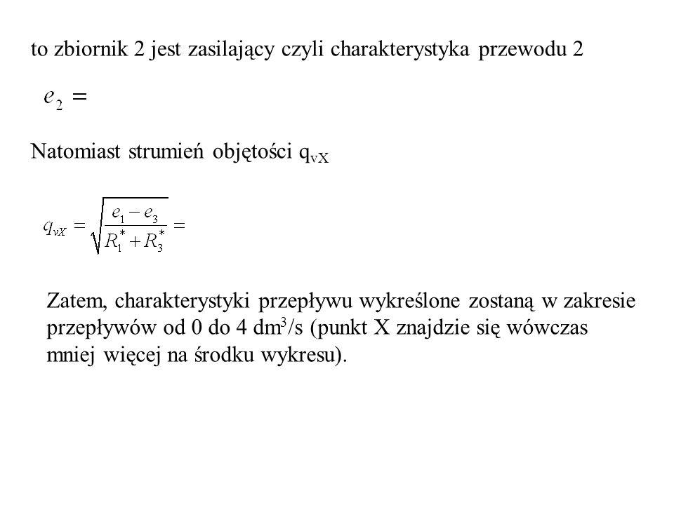 to zbiornik 2 jest zasilający czyli charakterystyka przewodu 2