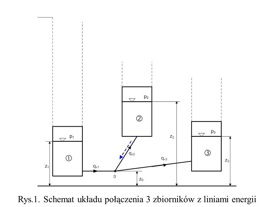 Rys.1. Schemat układu połączenia 3 zbiorników z liniami energii