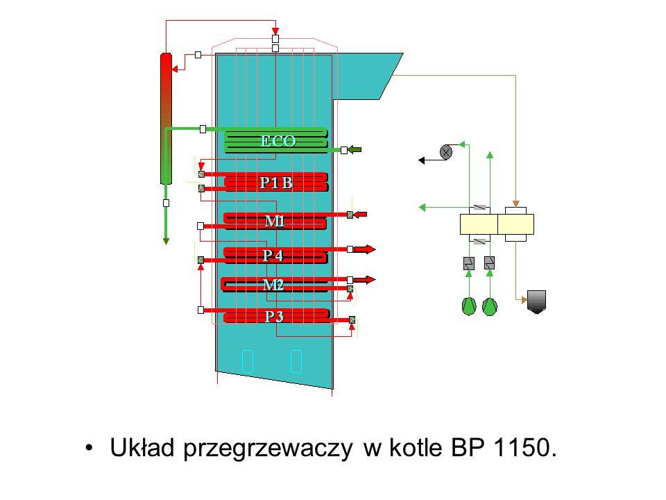 Układ przegrzewaczy w kotle BP 1150.