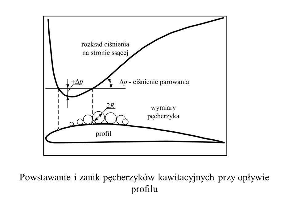 Powstawanie i zanik pęcherzyków kawitacyjnych przy opływie profilu