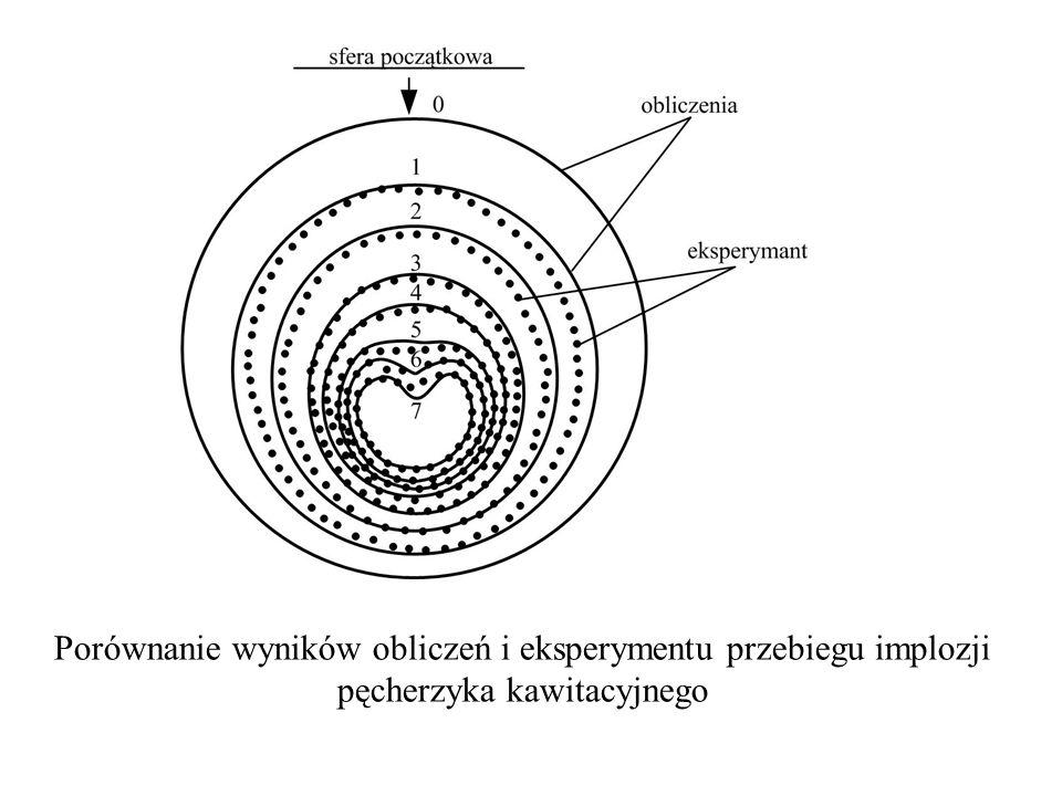 Porównanie wyników obliczeń i eksperymentu przebiegu implozji pęcherzyka kawitacyjnego