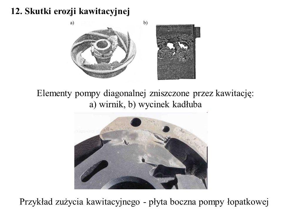 12. Skutki erozji kawitacyjnej